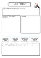 035-Louis-Pasteur-fact-file.docx