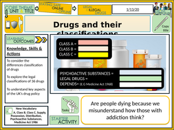 04-Drugs-and-their-classifications.pptx