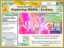 04-Drugs-Education---Exploring-MDMA---Ecstasy-.pptx
