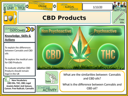 09-Drugs---Cannabis-and-CBD-Products.pptx