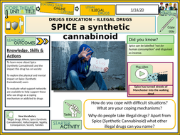 05-Drugs-Education---Spice-a-synthetic-cannabinoid-pptx.pptx