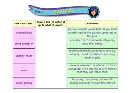 Task-1---key-terms-mixed-up.pdf