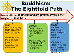 Buddhism-Eightfold-Path-Low1.pptx