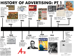 UNIT-07---History-of-Advertising.pdf
