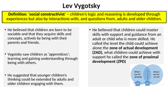 Vygotsky - Powerpoint and supporting worksheet