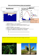 Vegetation-and-climates-worksheet.docx