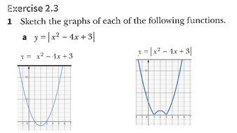 0606-IGCSE-Additional Math-Simultaneous equations and Quadratics-graph of modulus quadratic function
