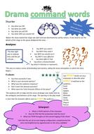 Command-words.pdf