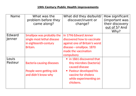 L6---Heroes-of-Public-Health-worksheet-HA.docx