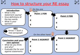 How-to-answer-a-RE-essay-template.pptx