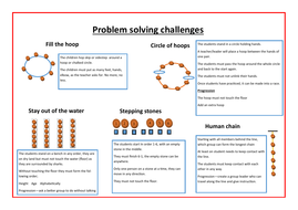 OAA-problem-solving-cards.pdf