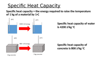 Specific-Heat-Capacity-and-Specific-Latent-Heat-TES.pptx