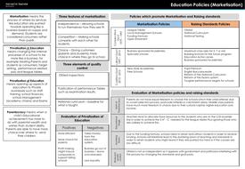 Education-Policies-(Marketisation).pdf
