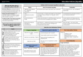 Education-Policies-(Equality).pdf