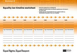 8.-equality_law_timeline.pdf