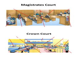 5.-Court-images-for-demonstrate.pptx