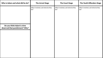 6.-Young-offenders-worksheet.pptx