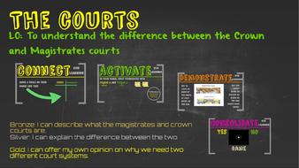 5.-magistrates-crown-court.pptx
