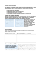 Knowledge workbook for Exceeding Customer expectations