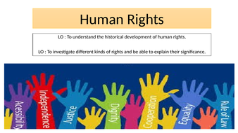 History of Human Rights UDHR