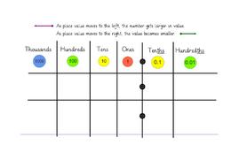 LKS2-Place-value-charts.docx