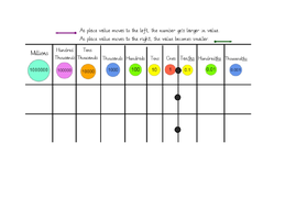 Upper-KS2-place-value-charts.docx