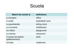 Italian Topic: School
