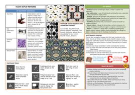 Textiles_Year9_KO_RepeatPatterns.pdf