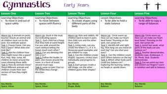 Gymnastics-Lesson-Overviews---Early-Years-KS1-KS2.pptx