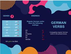Verb-conjugation-leaflet.pdf