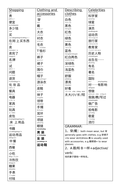 Vocab-list-for-ch8.docx
