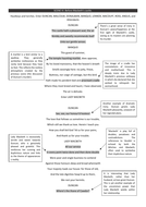 Act-1-Scene-6---Annotated.pdf