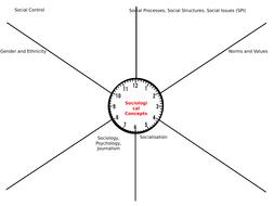 Concepts-Revision-Clock.pptx