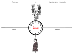 Theories-Revision-Clock.pptx