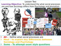Social-Processes.pptx