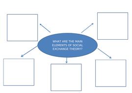 SET-principles-mindmap.docx