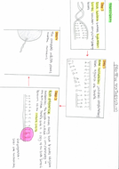 3.10-Protein-synthesis-side-1.pdf