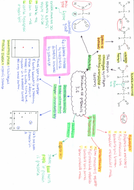 3.6-Structure-of-proteins-side-2.pdf