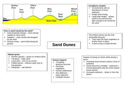 sand-dunes.doc