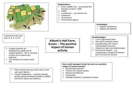 Abbotts-Hall-Farm--Essex.doc