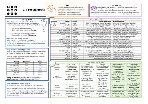 Knowledge Organiser (KO) for German GCSE AQA OUP Textbook 2.1 - Social Media