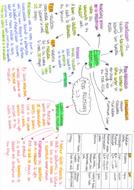 microscopy-2.3.pdf