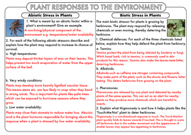 A-Level-Plant-Responses-to-Environment-WS-1.pdf