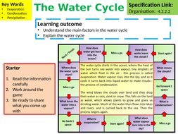 The-Water-Cycle.pptx