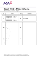 Transforming-functions---Topic-test-1-H---Mark-Scheme-v1.2.doc
