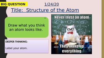 AQA new specification-Structure of the atom-C1.6