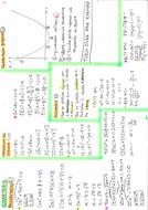 Chapter-2-quadratics-side-1.pdf