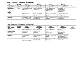 P2--Q2-Comparison-of-Differences.docx