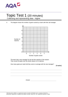 Collecting-and-representing-data---Topic-test-1-H-v1.1.doc