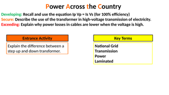 Lesson-11---12---Transformers-and-Power-Across-the-Country.pptx